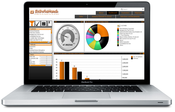 Business Intelligence Solutions-BI dashboard