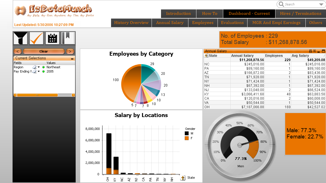 restaurant business intelligence