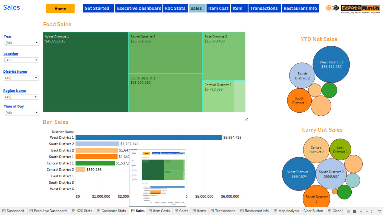 tableau restaurant sales dashboards