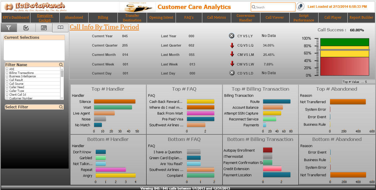 customer analytics for retail