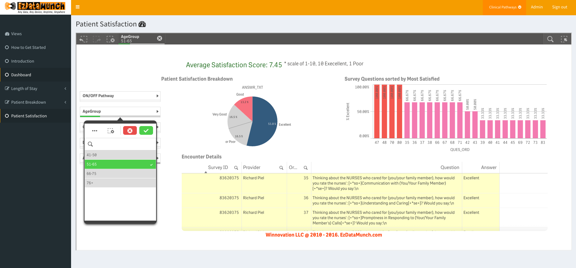 healthcare business intelligence patient satisfaction dashboard