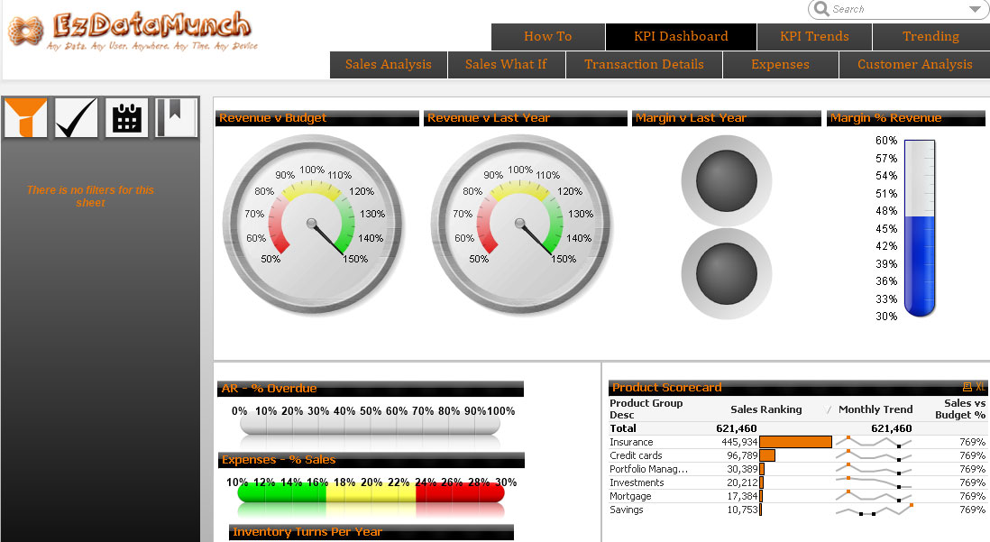 Banking Analytics-Bank Kpi Dashboard