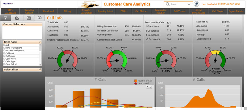 customer analytics for utility and energy