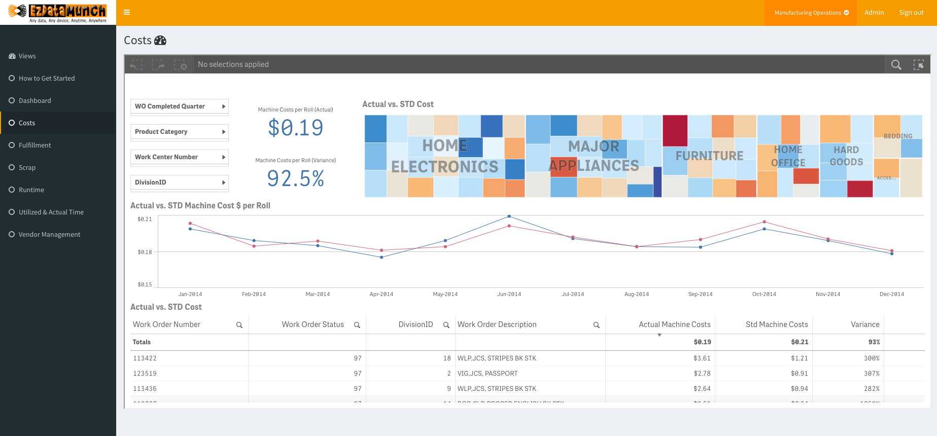 Manufacturing Analytics-Manufacturing Dashboard