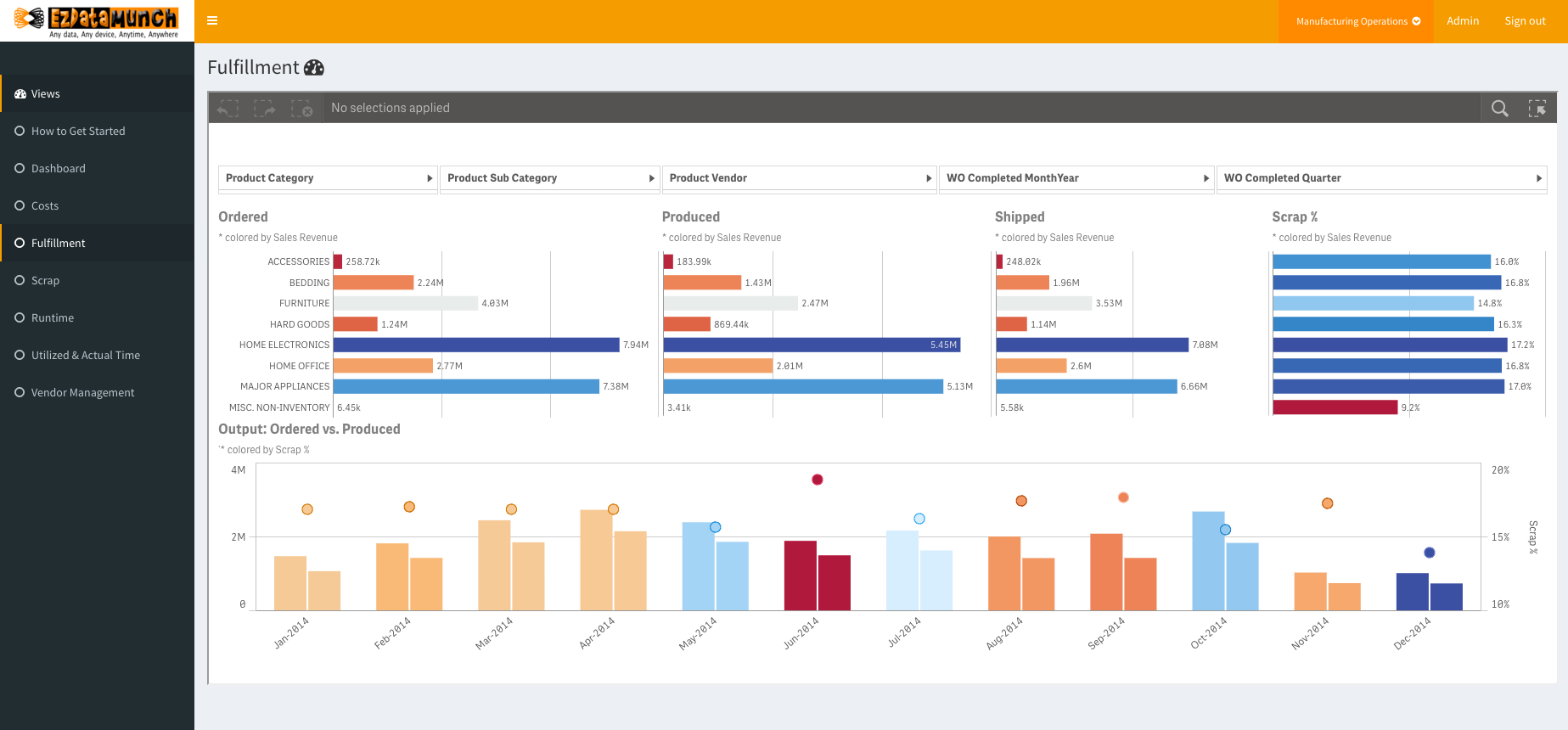 manufacturing business intelligence manufacturing dashboard