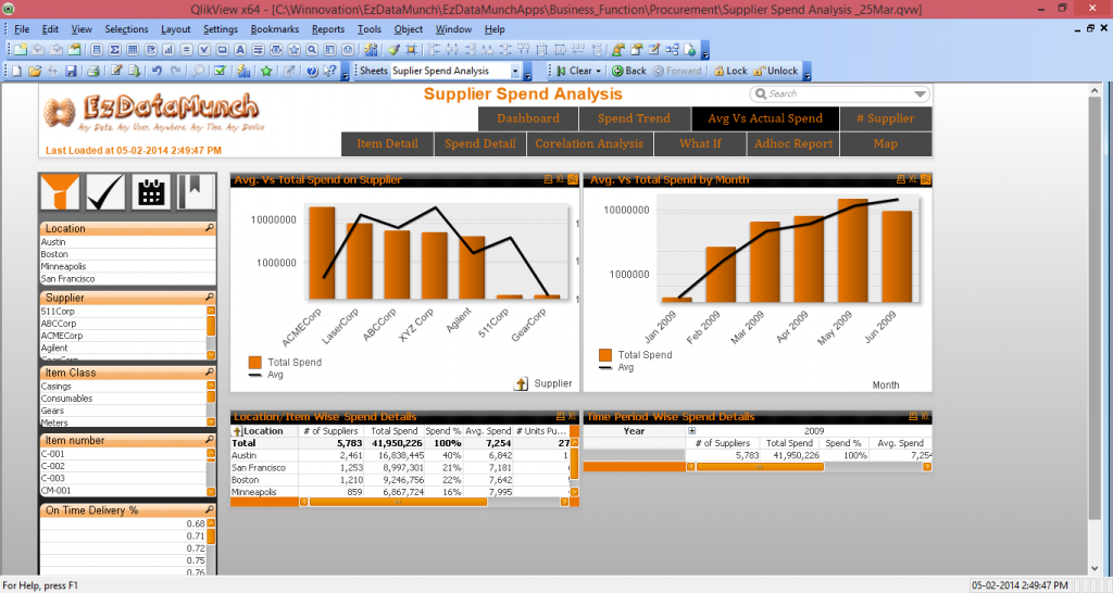 supply chain dashboard