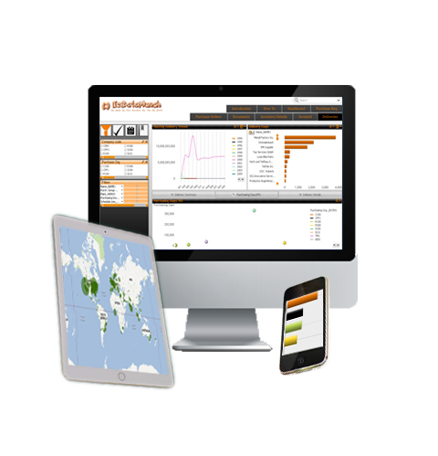 predictive analytics software solutions