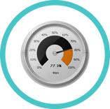 business intelligence dashboard gauge meter