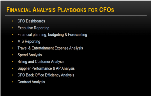 Financial-Analytics Presentation