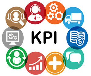 define kpis for successful business intelligence