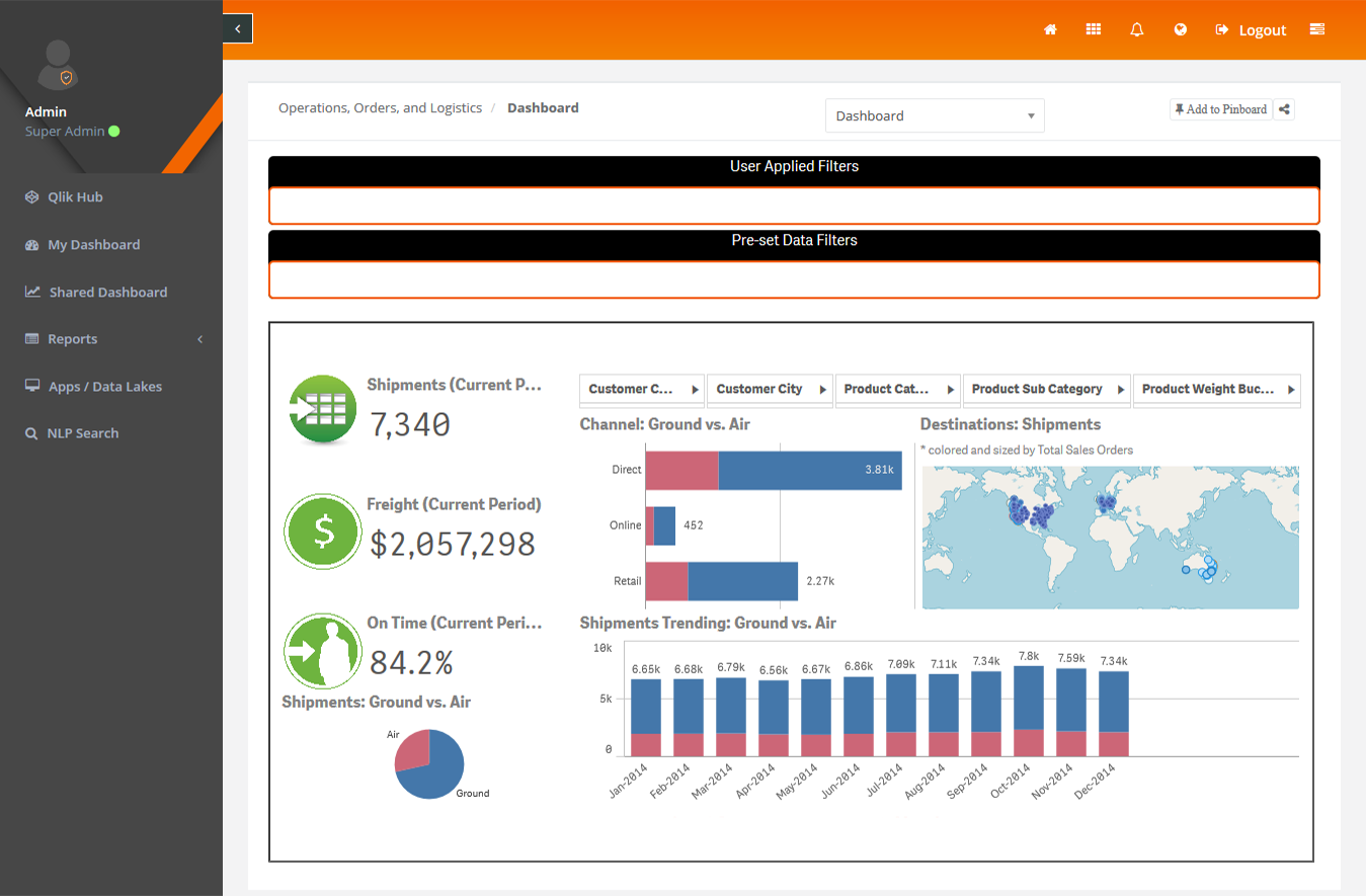 logistic dashboard