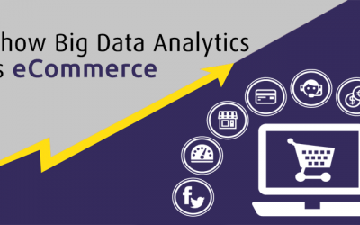 5 Ways how Big Data Analytics changes eCommerce