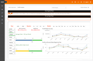 retail analytics dashboard