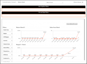 financial analytics dashboard