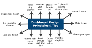 what is a business dashboard