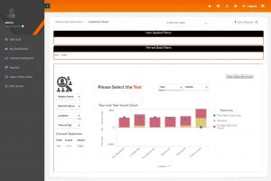 business intelligence best practices for dashboard design