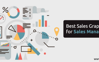Best Sales Graph and Charts for Sales Manager