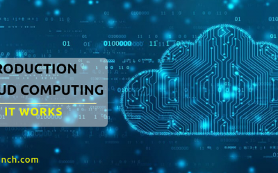 What is Cloud Computing – How Cloud Computing Works?
