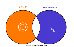 agile business intelligence