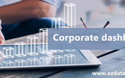 Corporate Dashboard – How it Empowers CEO's Strategic Decisions