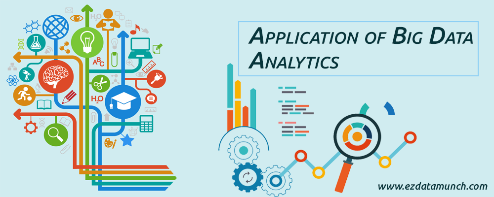 Application of Big Data Analytics in Real Life Examples
