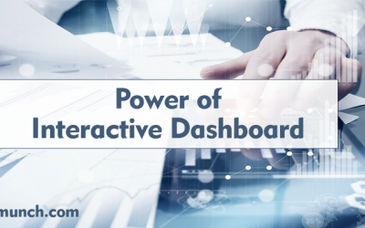Know the Power of Interactive Dashboards and Examples